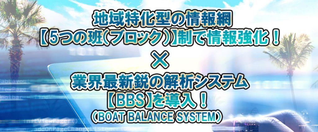BBSシステム