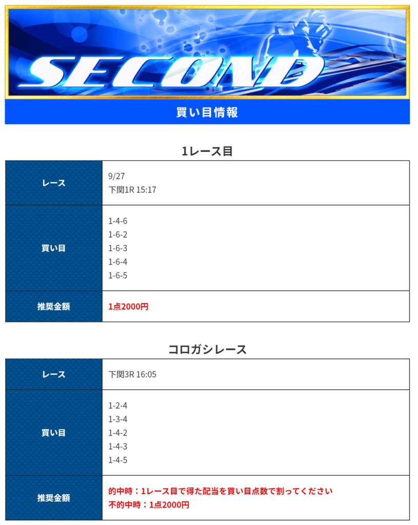 SPEED 9月27日 SECOND PC