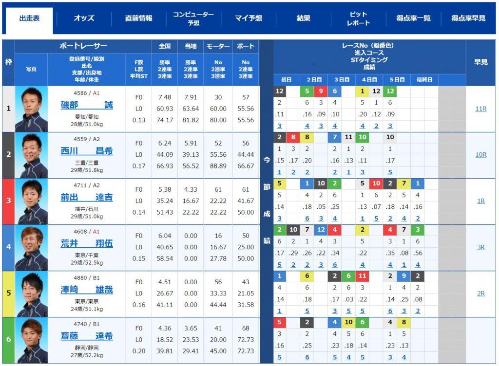 西川昌希5