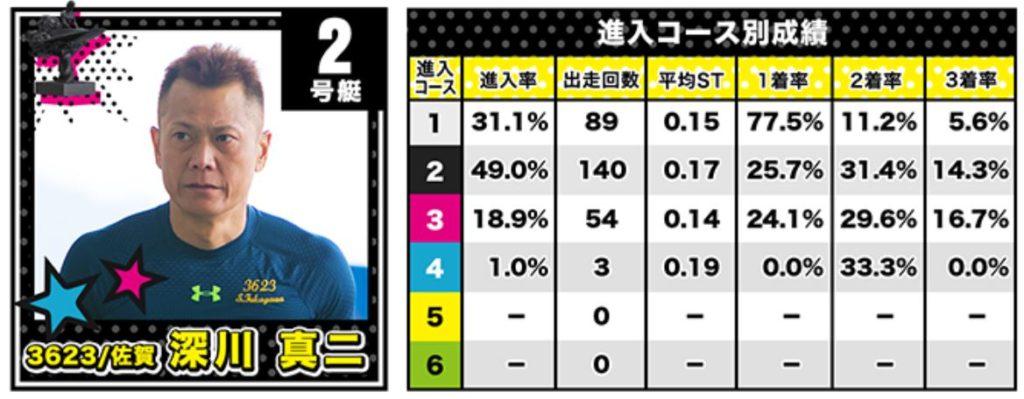 全日本王者決定戦10