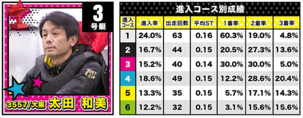 全日本王者決定戦11