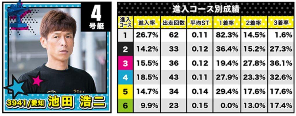 全日本王者決定戦12
