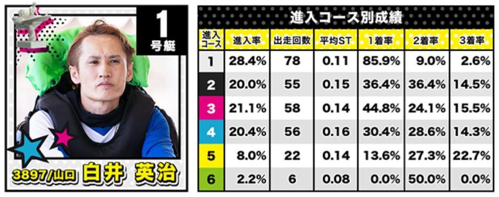全日本王者決定戦3