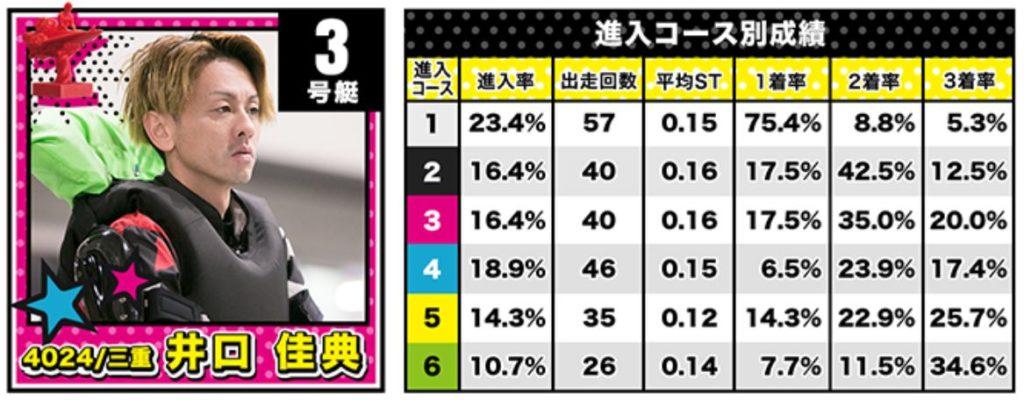 全日本王者決定戦5