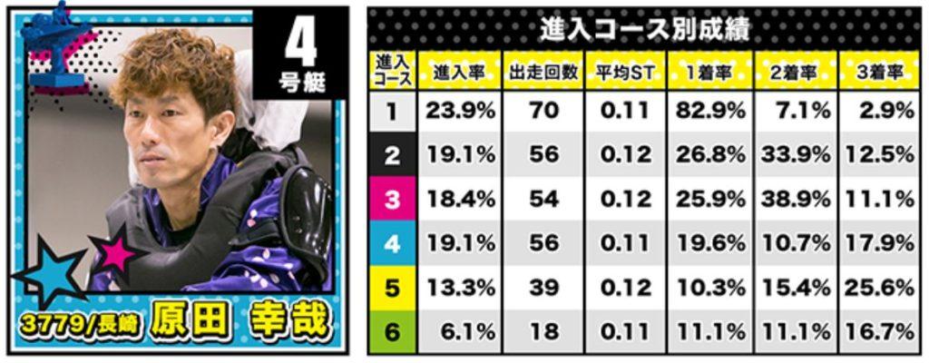 全日本王者決定戦6