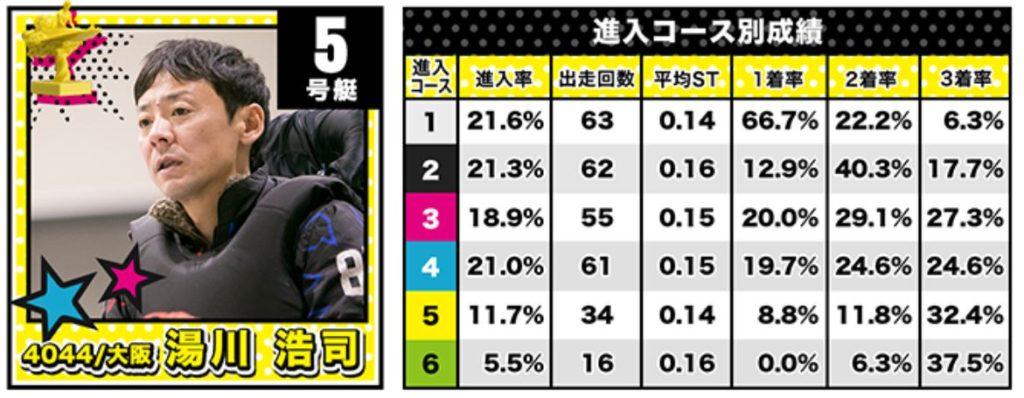 全日本王者決定戦7