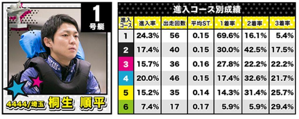 全日本王者決定戦9