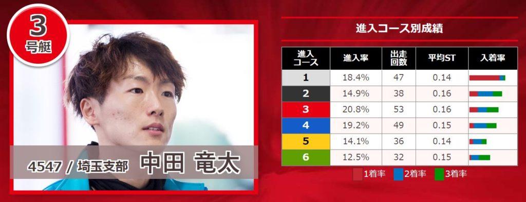 関東地区選手権競走15