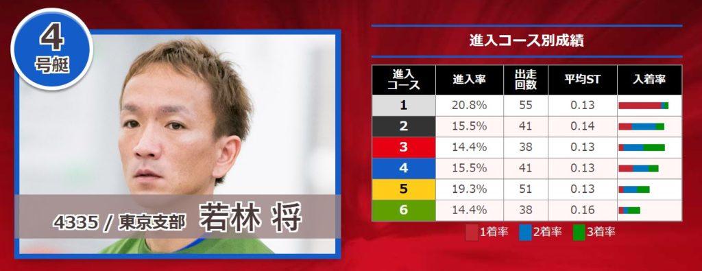 関東地区選手権競走16