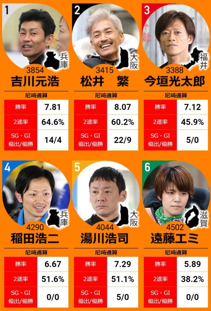 近畿地区選手権競走2