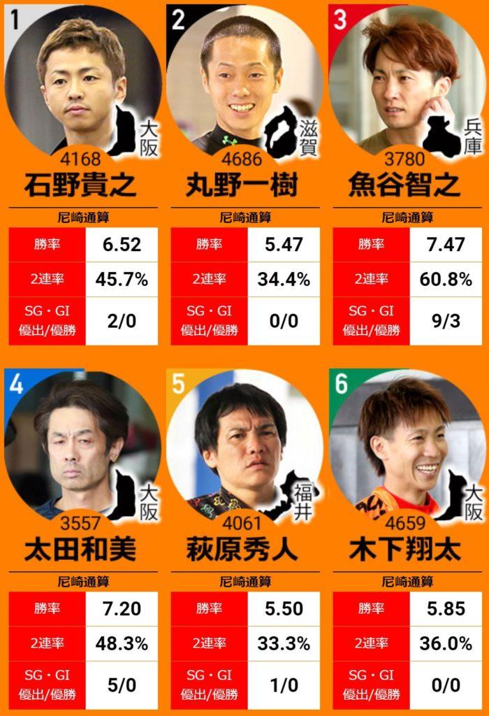 近畿地区選手権競走3