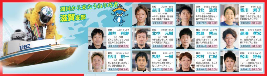 近畿地区選手権競走7