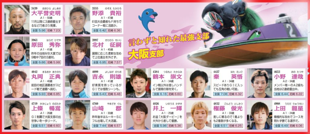 近畿地区選手権競走8