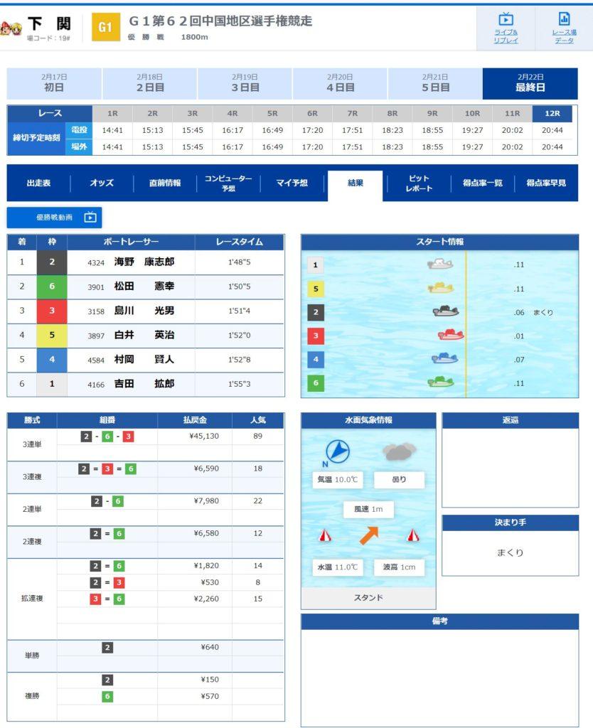 中国地区選手権9