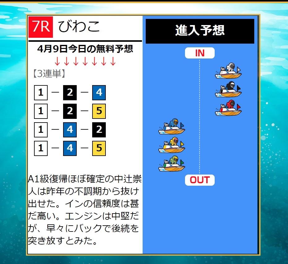 結果 競艇 今日 の 戸田競艇場の特徴や予想・オッズ情報、ライブ動画やレース結果