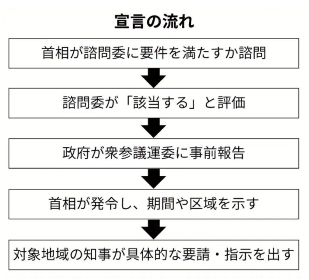 新型コロナウイルス】〜緊急事態宣言による競艇(ボートレース )を ...
