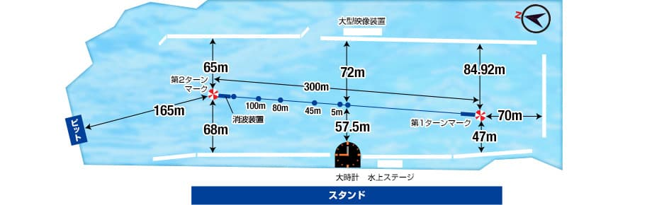 競艇 ボートレース 企画レース 検証 攻略 攻略法 的中率 回収率 特徴 出目 当たる ボートレース桐生 いちごレース