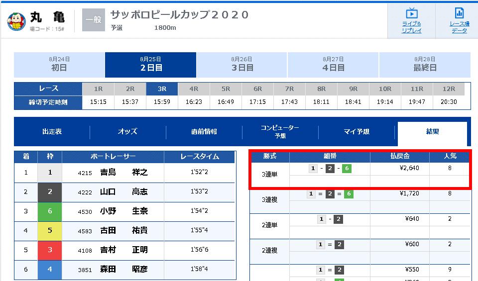 船国無双 競艇・予想・優良・悪徳・評価・評判・口コミ・検証・ランキング