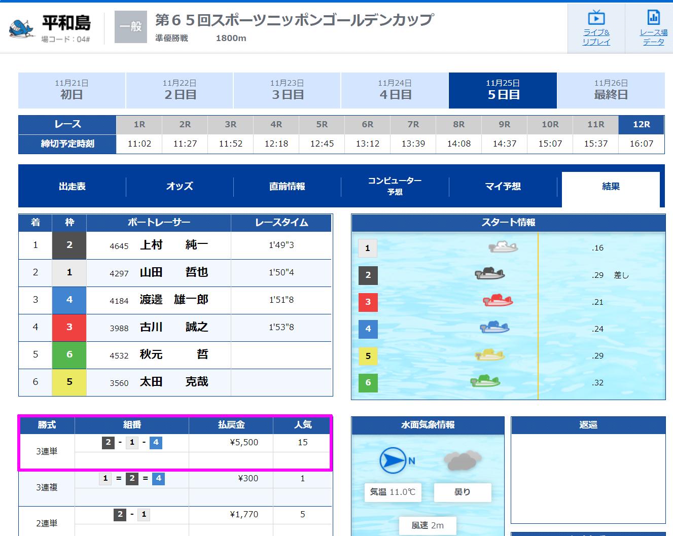 競艇インパクト 競艇IMPACT 競艇 ボートレース 予想 優良 悪徳 評価 評判 口コミ 検証 ランキング 的中 稼げる