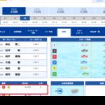 競艇 ボートレース 予想サイト 勝てる 稼げる 優良 オススメ 当たる ブイマックス 競艇ライナー 競艇サラリーマン クラブギンガ 帯封 公開 万舟 タレコミ情報 V-MAX 競艇LINER CLIB GINGA