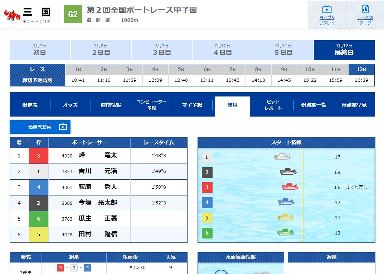G2 全国ボートレース甲子園 丸亀 競艇 ボートレース 勝 稼ぐ