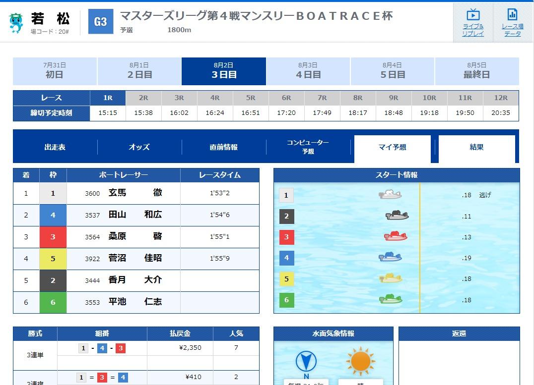 競艇ライナー 競艇LINER 競艇サラリーマン 競艇IMPACT 競艇インパクト VMAX ブイマックス 船の時代 競艇 ボートレース 優良 予想サイト 稼げる 勝てる 当たる 帯封 オススメ 公開 タレコミ情報